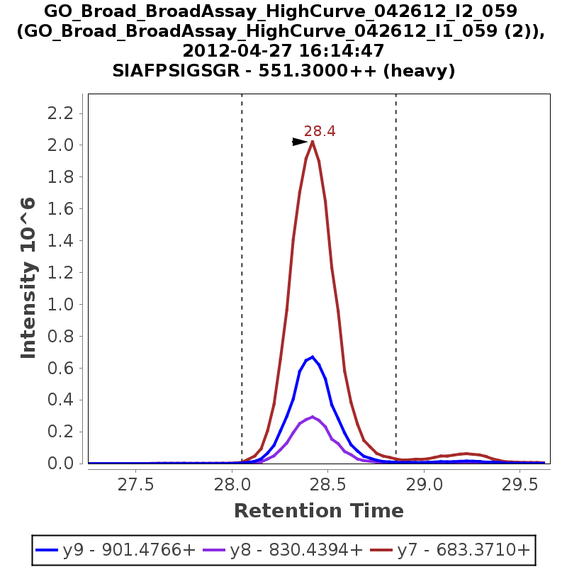 Chromatogram GO_Broad_BroadAssay_HighCurve_042612_I1_059 (2)