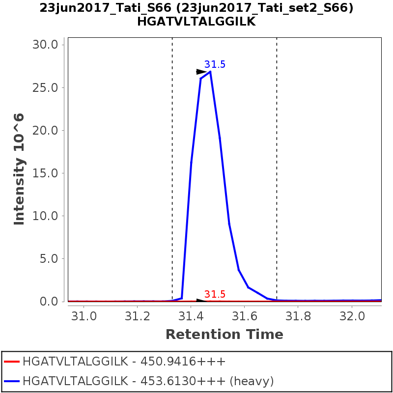 Chromatogram 23jun2017_Tati_set2_S66
